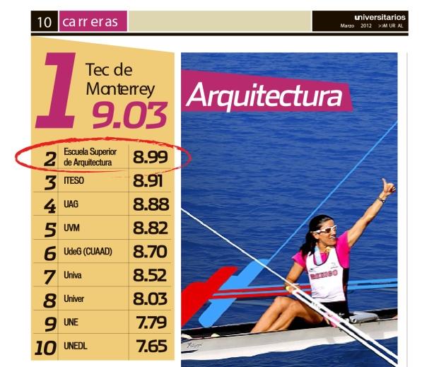 LAS MEJORES UNIVERSIDADES 2012-02