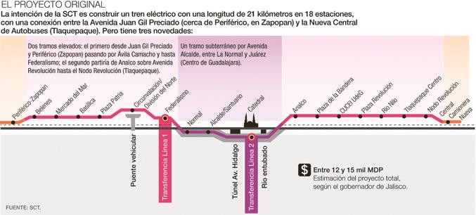 linea3original