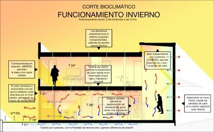 Reducción del consumo a través de la RehabilitaciónEnergética.